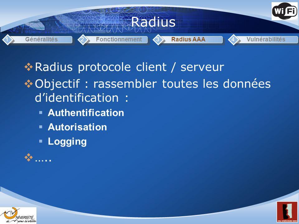 Radius Radius protocole client / serveur