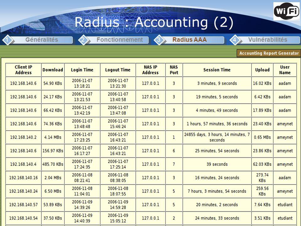 Radius : Accounting (2) 1 Généralités 2 Fonctionnement 3 Radius AAA 4