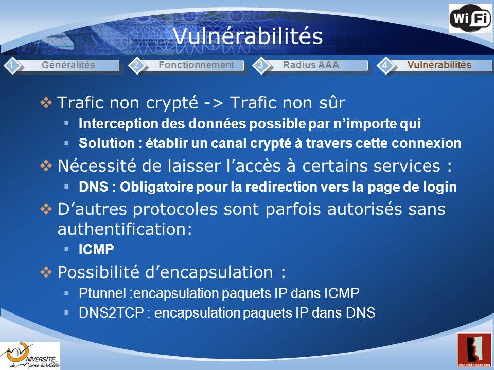 Vulnérabilités Trafic non crypté -> Trafic non sûr