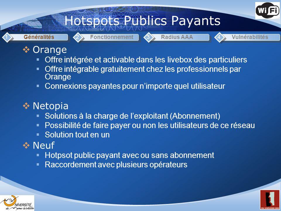 Hotspots Publics Payants