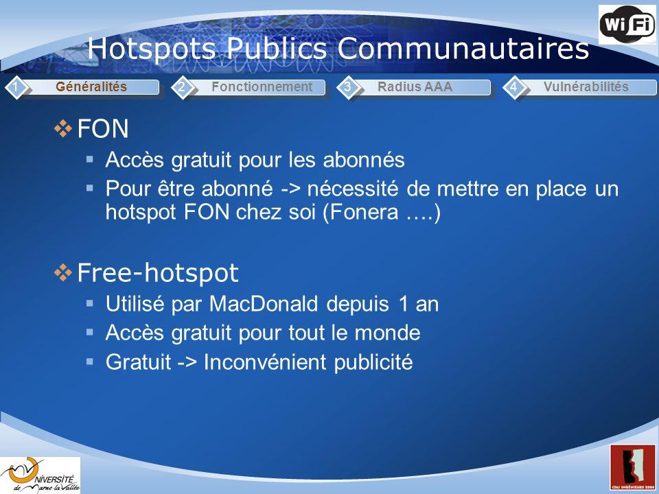 Hotspots Publics Communautaires