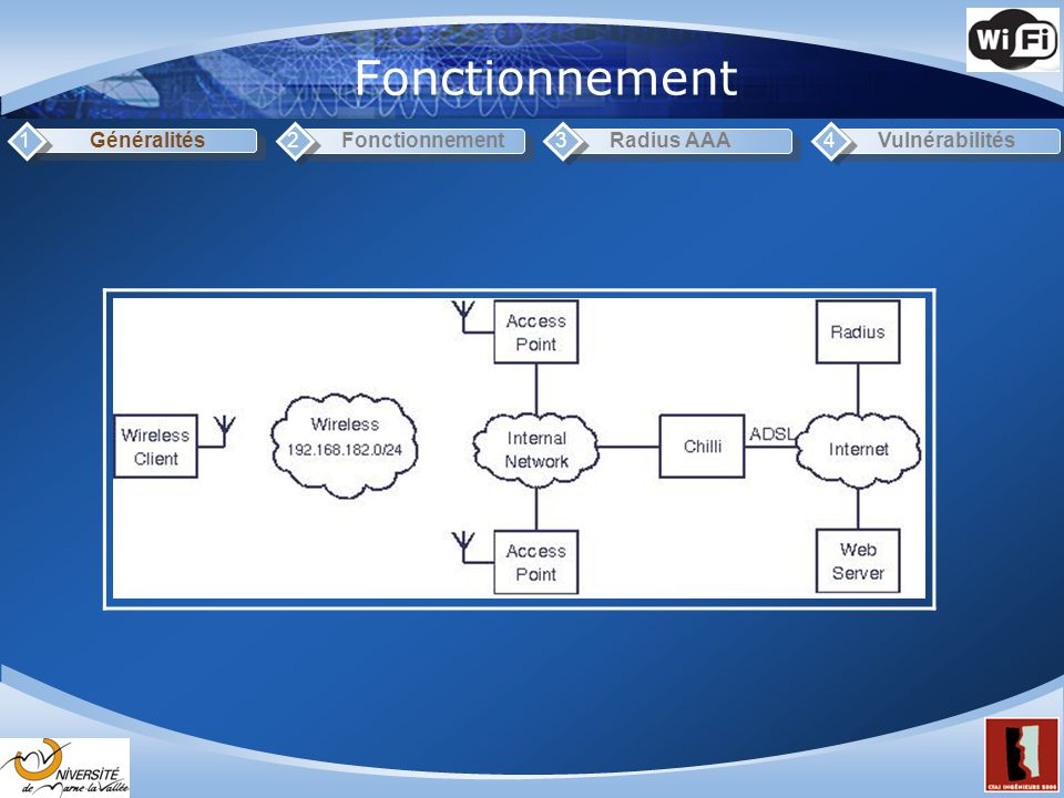 Fonctionnement 1 Généralités 2 Fonctionnement 3 Radius AAA 4