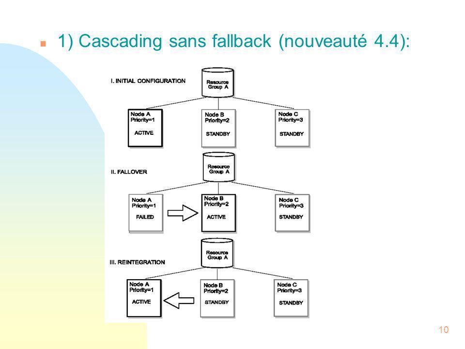 1) Cascading sans fallback (nouveauté 4.4):