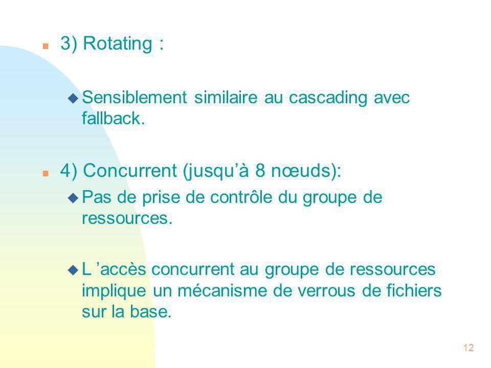4) Concurrent (jusqu'à 8 nœuds):