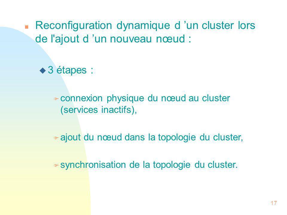 Reconfiguration dynamique d 'un cluster lors de l ajout d 'un nouveau nœud :