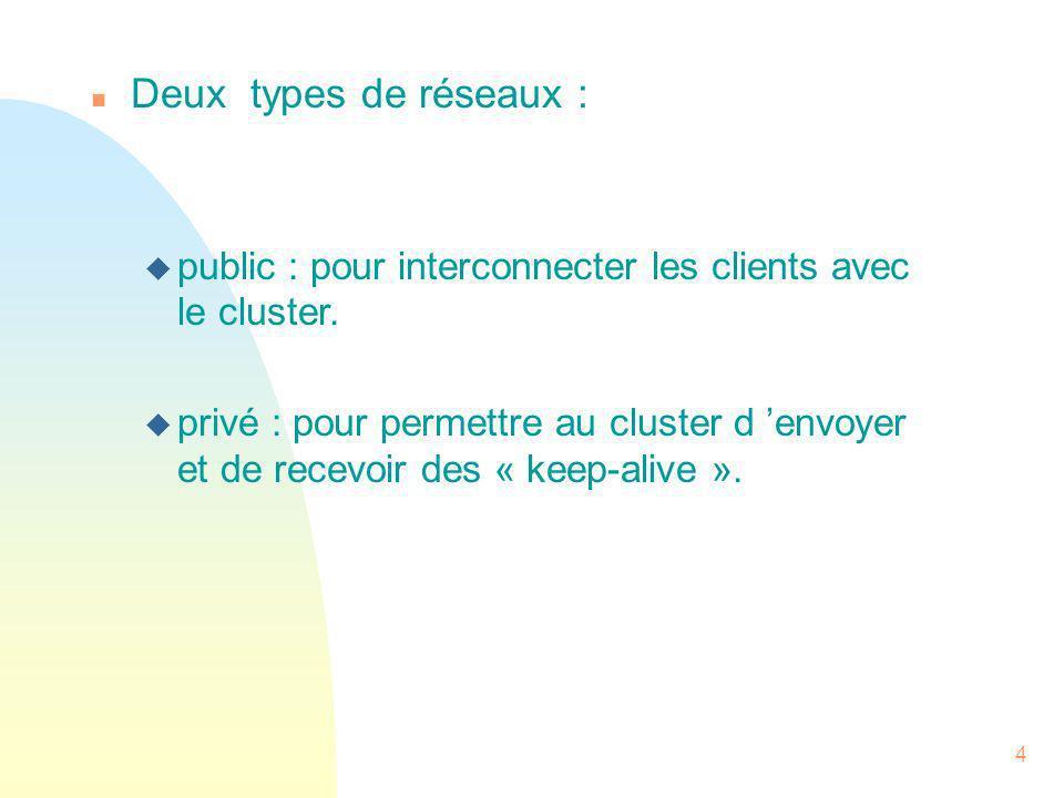 Deux types de réseaux : public : pour interconnecter les clients avec le cluster.