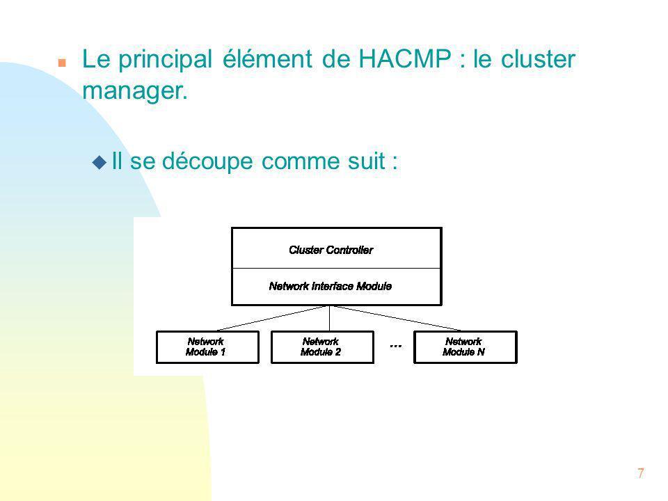 Le principal élément de HACMP : le cluster manager.
