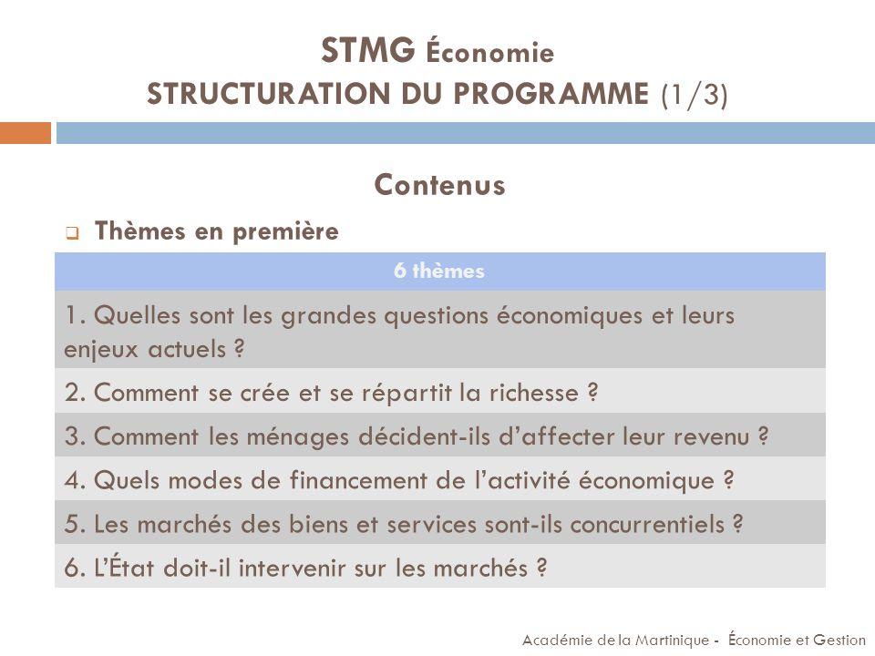 STMG Économie STRUCTURATION DU PROGRAMME (1/3)