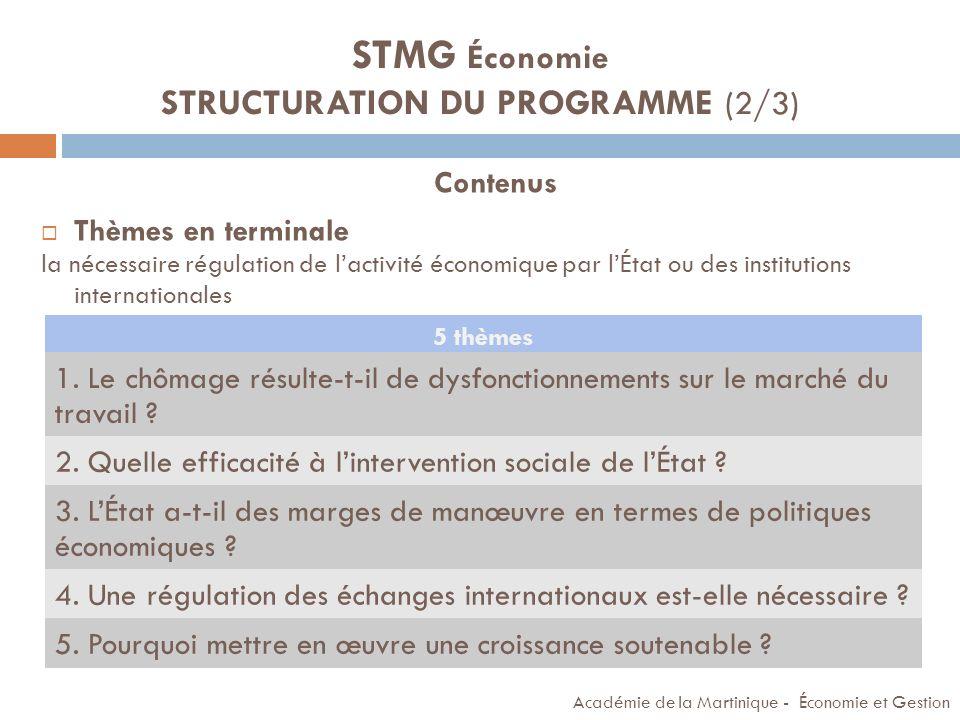 STMG Économie STRUCTURATION DU PROGRAMME (2/3)
