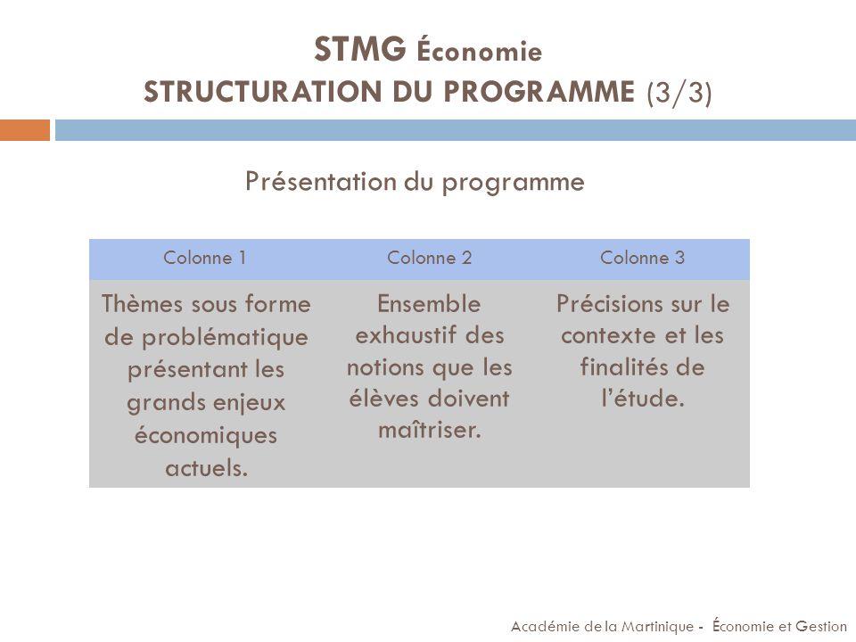 STMG Économie STRUCTURATION DU PROGRAMME (3/3)
