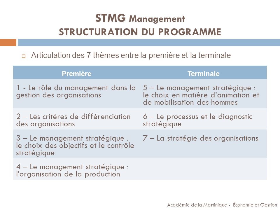 STMG Management STRUCTURATION DU PROGRAMME