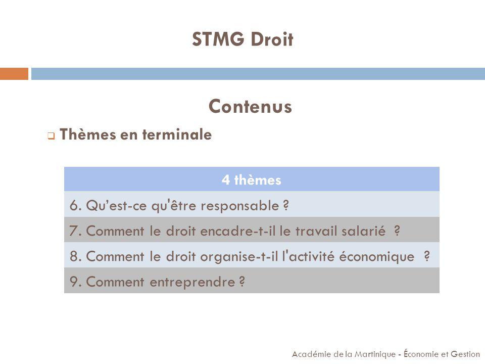 STMG Droit Contenus 4 thèmes 6. Qu'est-ce qu être responsable
