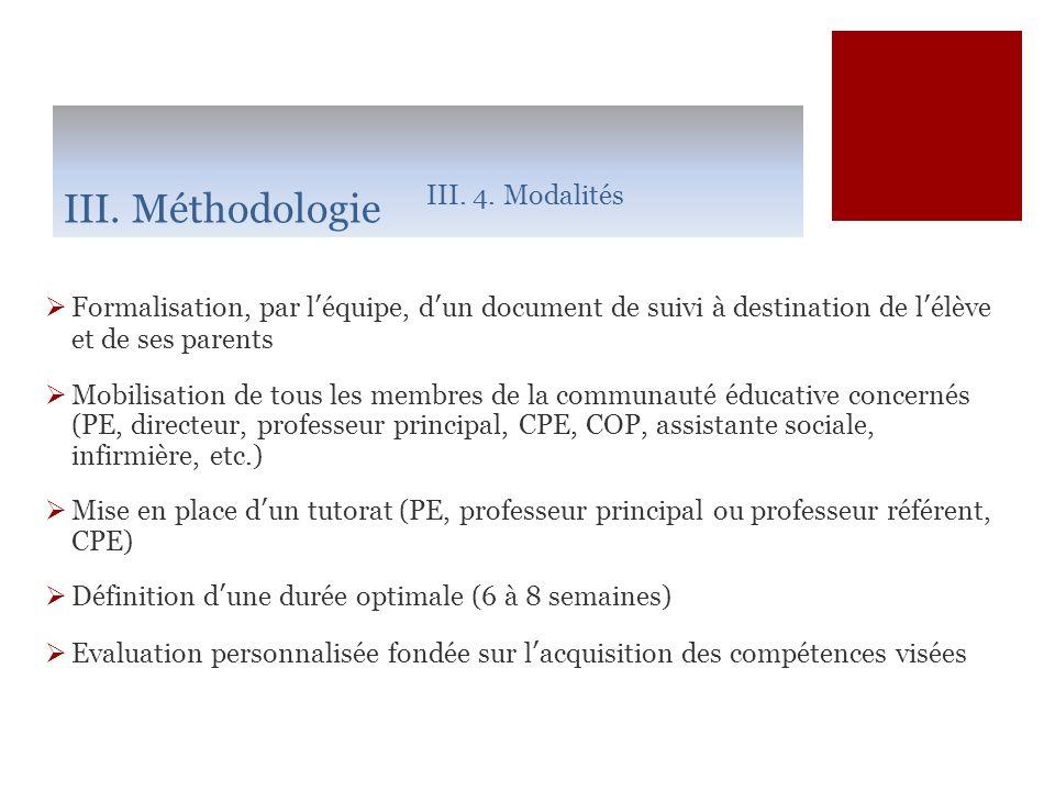 III. Méthodologie III. 4. Modalités