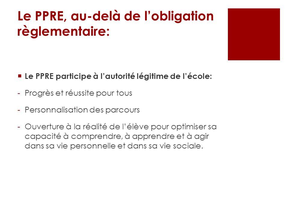 Le PPRE, au-delà de l'obligation règlementaire: