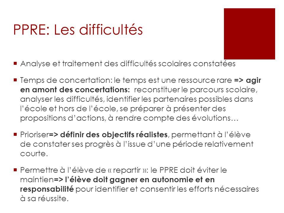 PPRE: Les difficultésAnalyse et traitement des difficultés scolaires constatées.