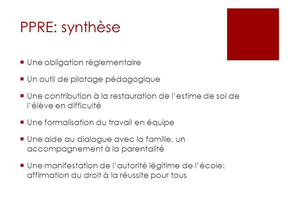 PPRE: synthèse Une obligation règlementaire