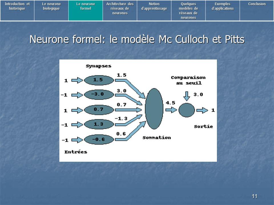Neurone formel: le modèle Mc Culloch et Pitts
