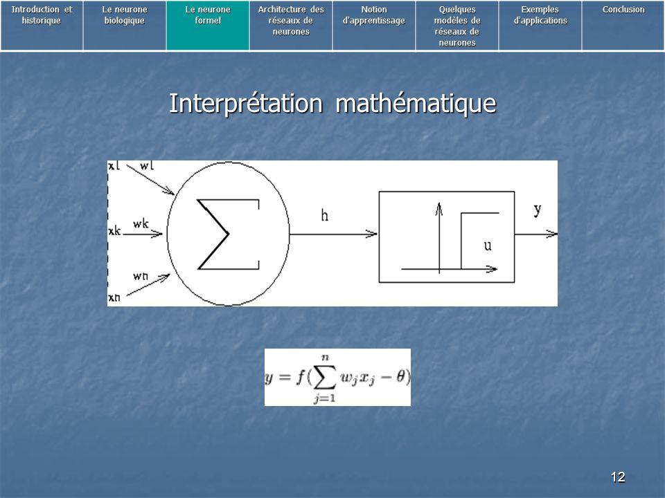 Interprétation mathématique