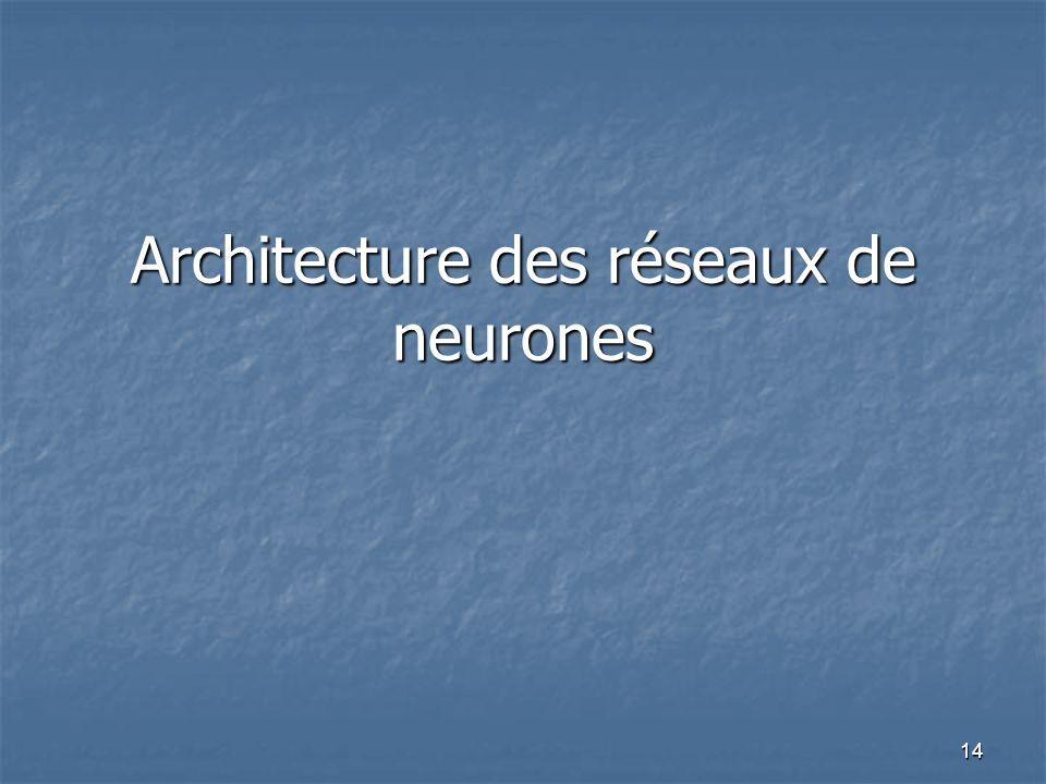 Architecture des réseaux de neurones