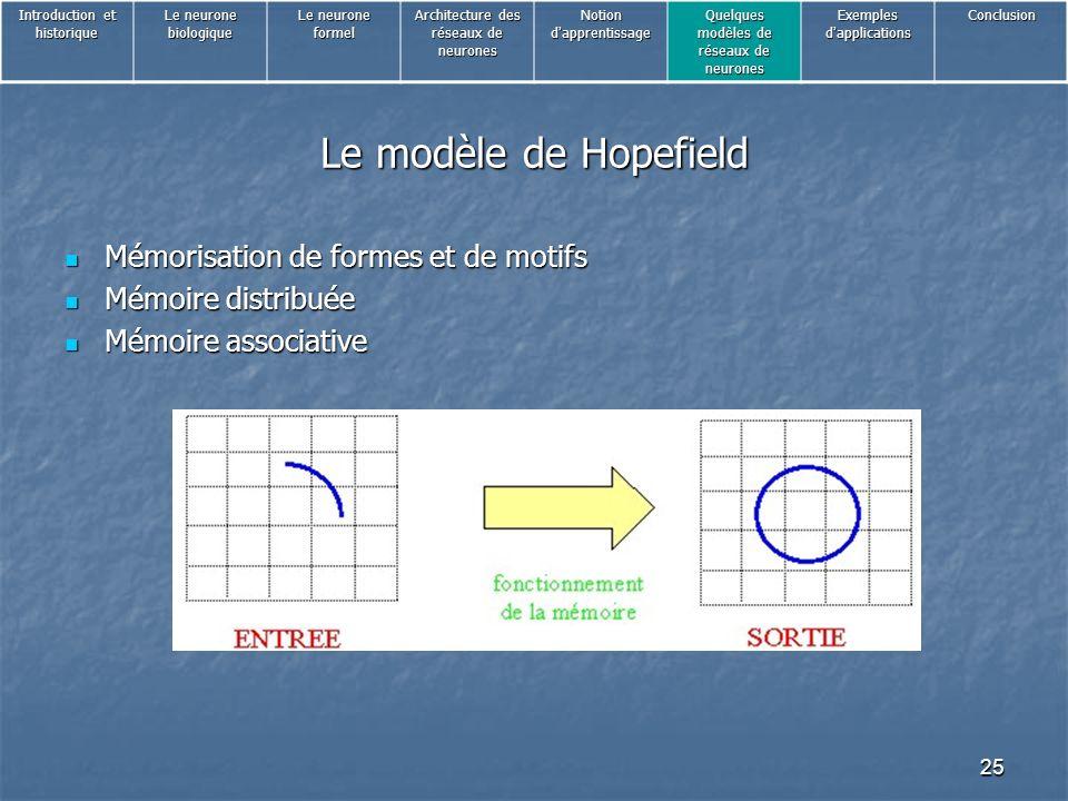 Le modèle de Hopefield Mémorisation de formes et de motifs