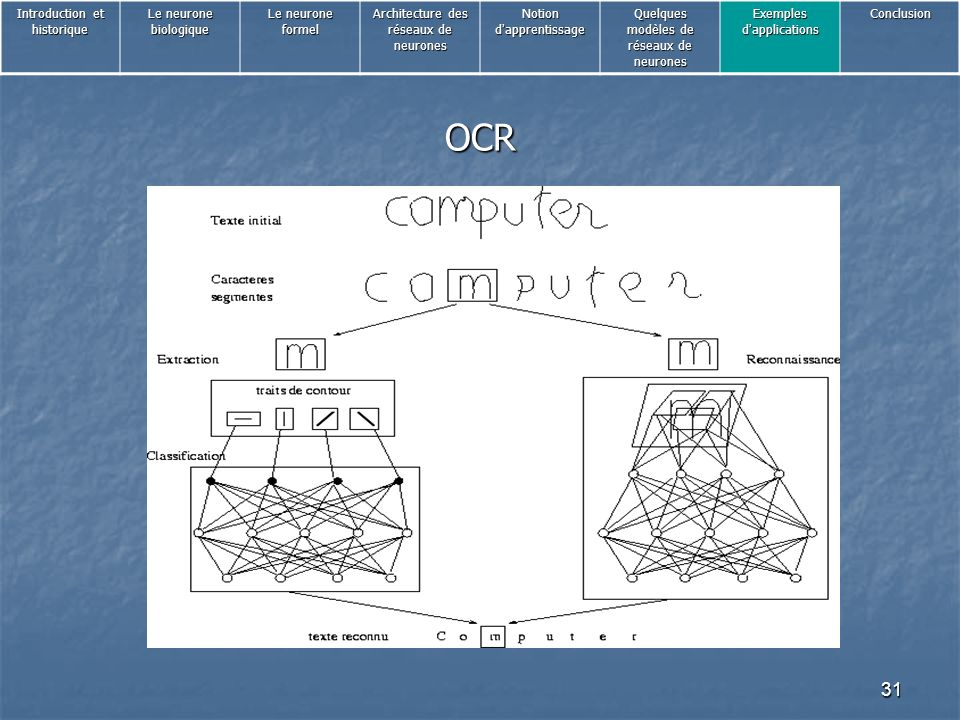 OCR Introduction et historique Le neurone biologique Le neurone formel