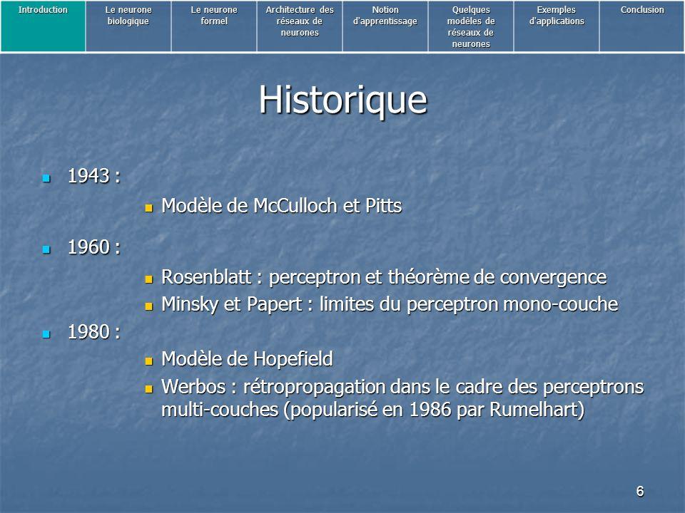 Historique 1943 : Modèle de McCulloch et Pitts 1960 :