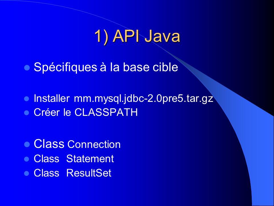 1) API Java Spécifiques à la base cible Class Connection