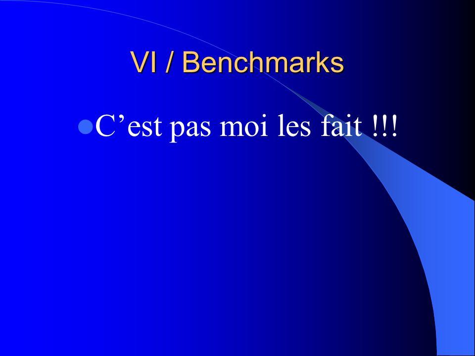 VI / Benchmarks C'est pas moi les fait !!!