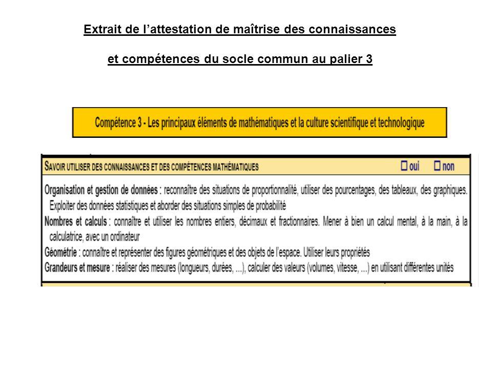 Extrait de l'attestation de maîtrise des connaissances et compétences du socle commun au palier 3
