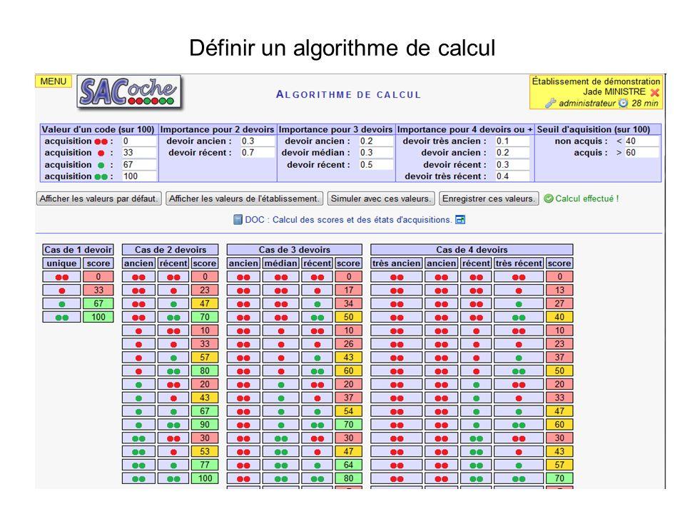 Définir un algorithme de calcul