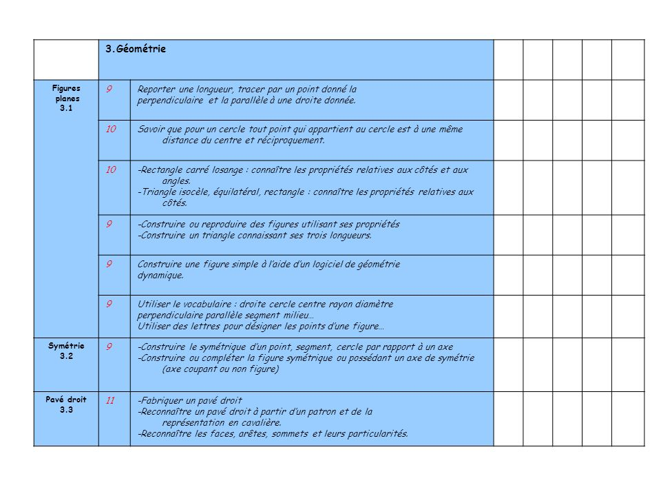 3.Géométrie 9 Reporter une longueur, tracer par un point donné la
