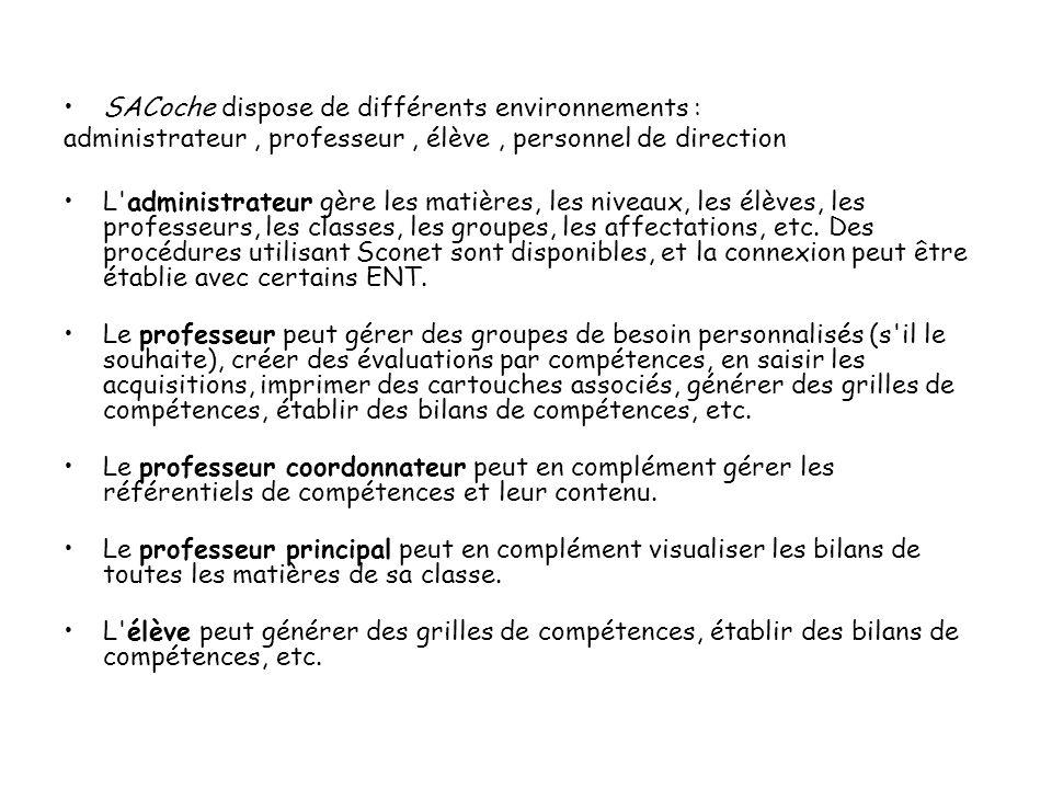 SACoche dispose de différents environnements :