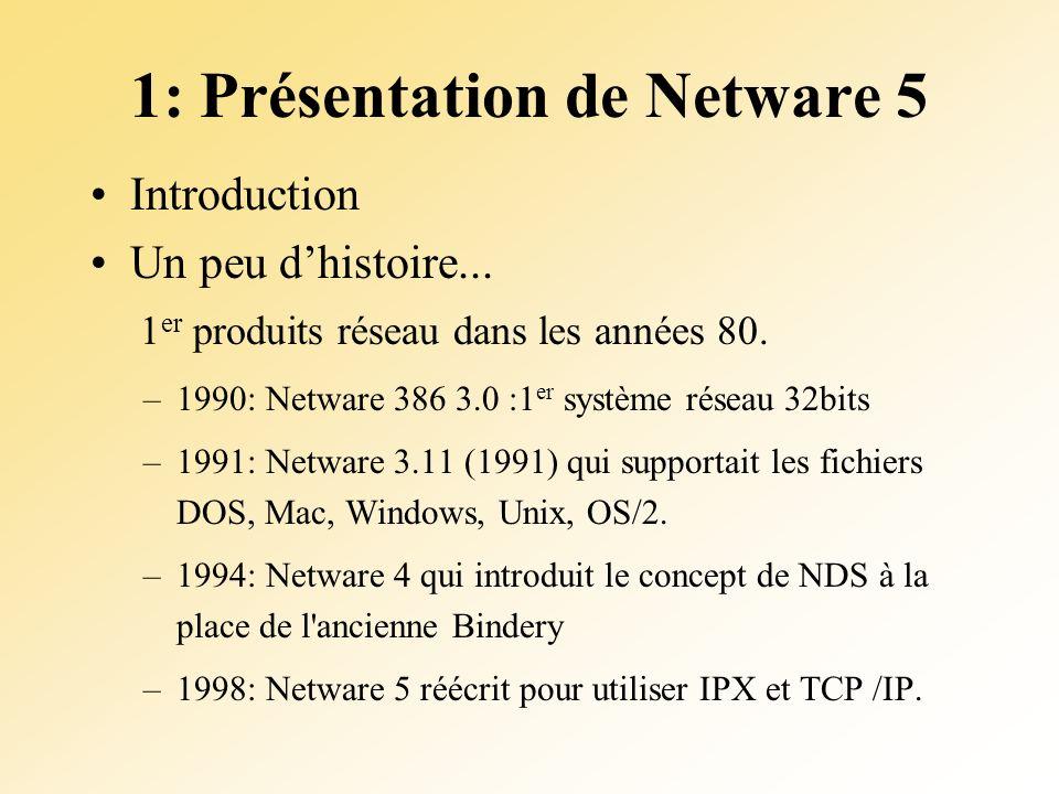 1: Présentation de Netware 5
