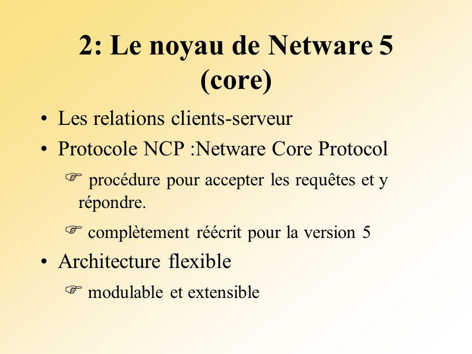 2: Le noyau de Netware 5 (core)