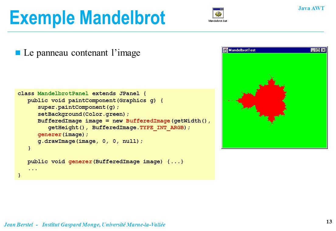 Exemple Mandelbrot Le panneau contenant l'image
