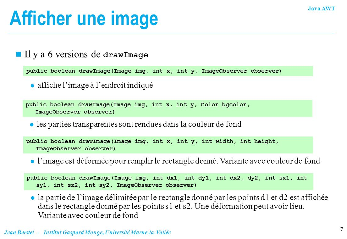 Afficher une image Il y a 6 versions de drawImage