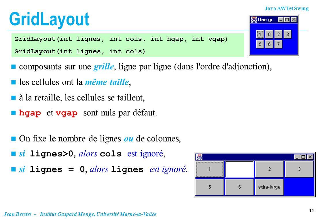 GridLayout GridLayout(int lignes, int cols, int hgap, int vgap) GridLayout(int lignes, int cols)