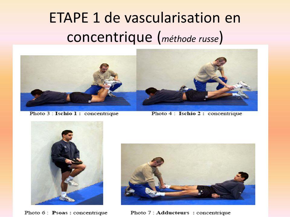 ETAPE 1 de vascularisation en concentrique (méthode russe)