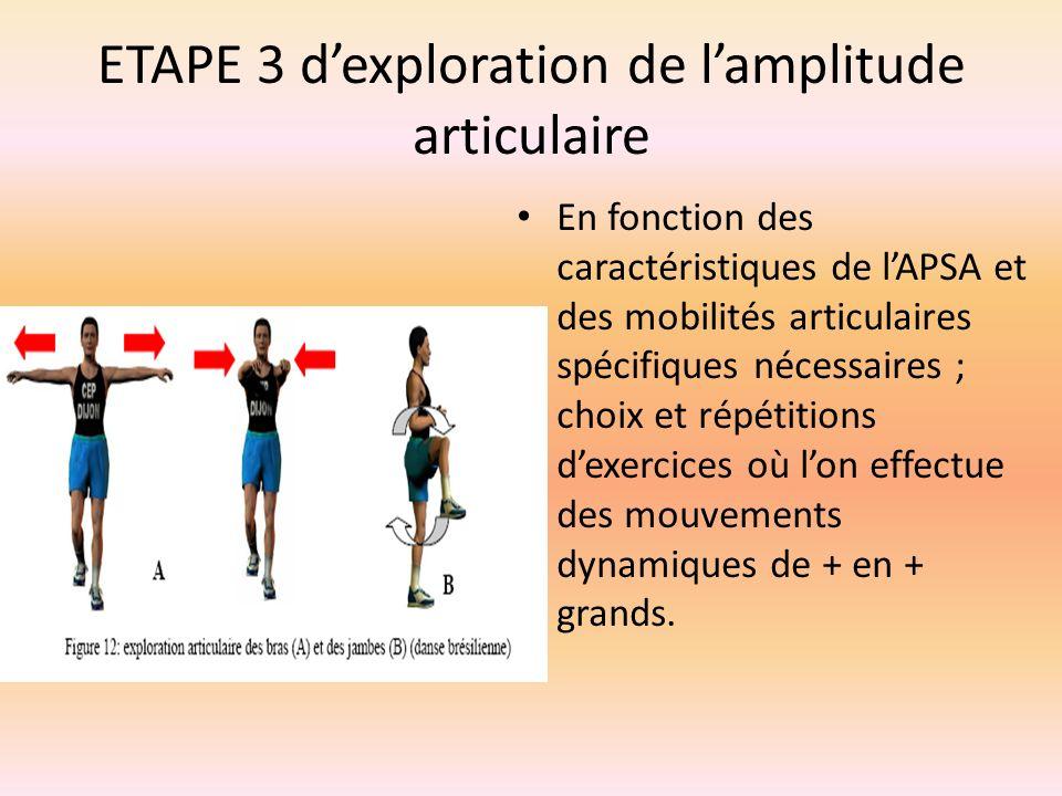 ETAPE 3 d'exploration de l'amplitude articulaire