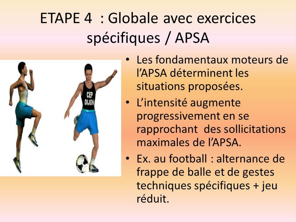 ETAPE 4 : Globale avec exercices spécifiques / APSA