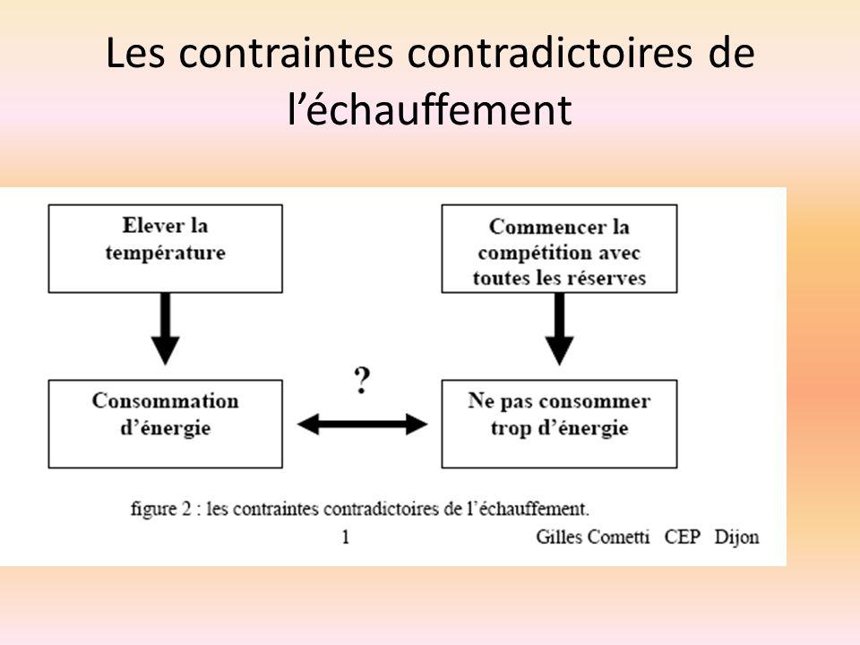 Les contraintes contradictoires de l'échauffement