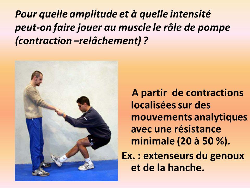 Pour quelle amplitude et à quelle intensité peut-on faire jouer au muscle le rôle de pompe (contraction –relâchement)
