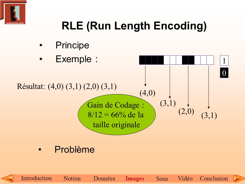 RLE (Run Length Encoding)