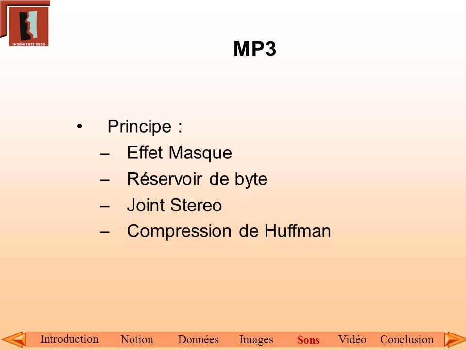 MP3 Principe : Effet Masque Réservoir de byte Joint Stereo