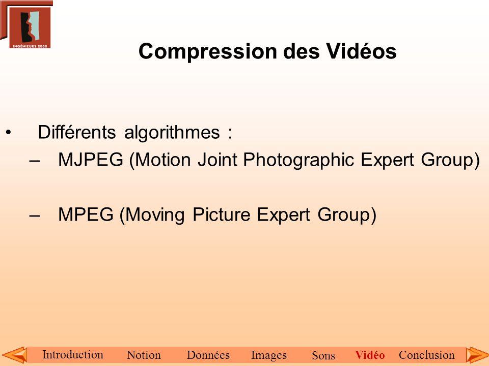 Compression des Vidéos