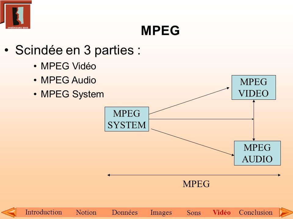 MPEG Scindée en 3 parties : MPEG Vidéo MPEG Audio MPEG System MPEG