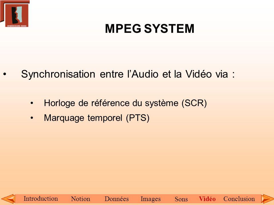 MPEG SYSTEM Synchronisation entre l'Audio et la Vidéo via :