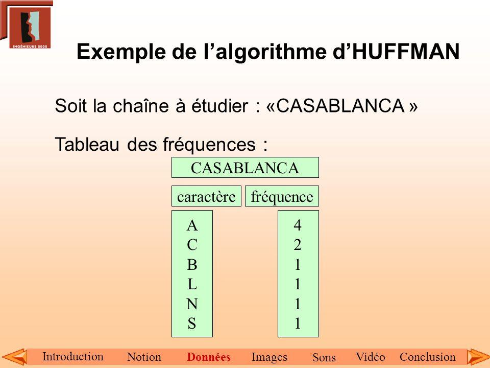 Exemple de l'algorithme d'HUFFMAN