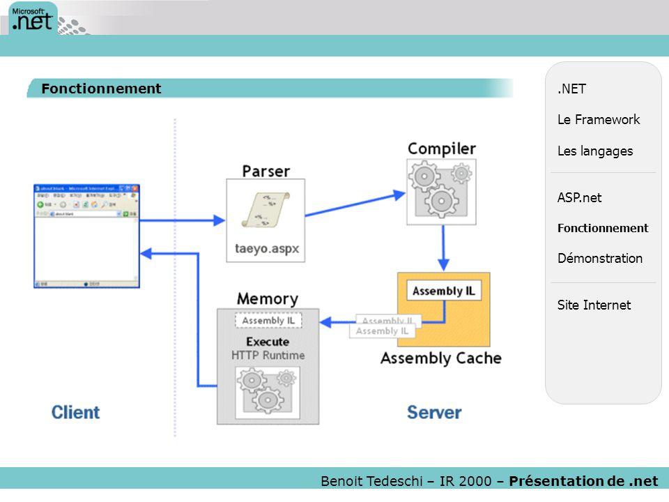 Benoit Tedeschi – IR 2000 – Présentation de .net