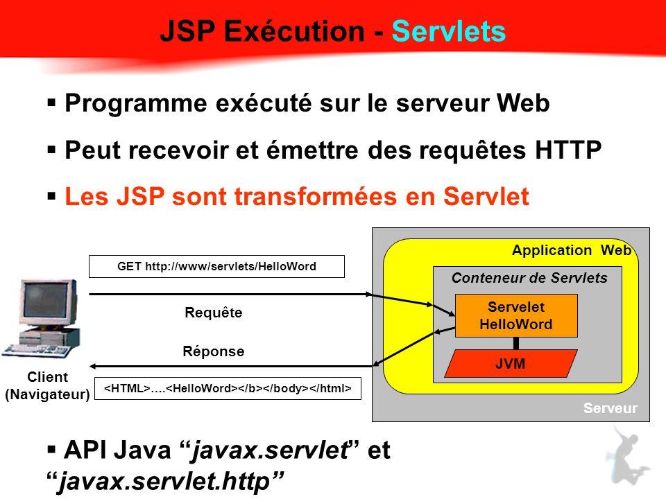 JSP Exécution - Servlets